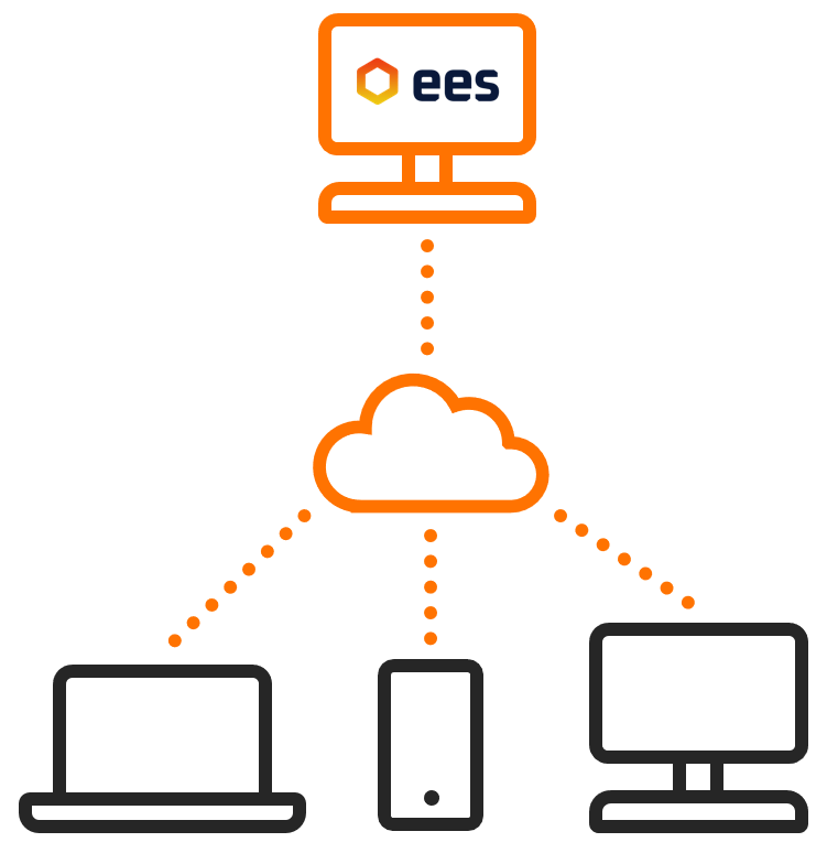EES Cloud Estimating Software